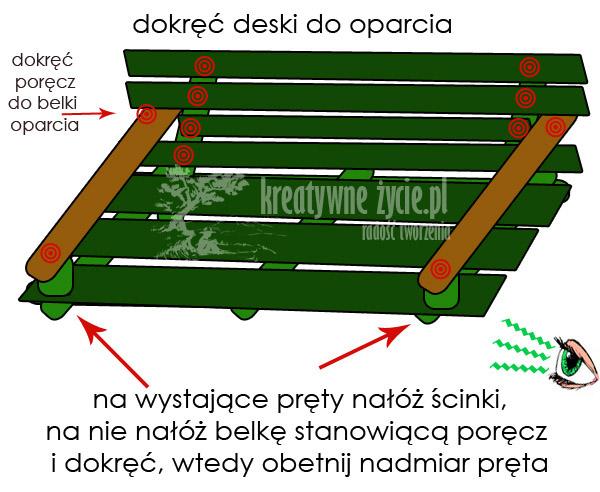 Schemat ławka huśtawki