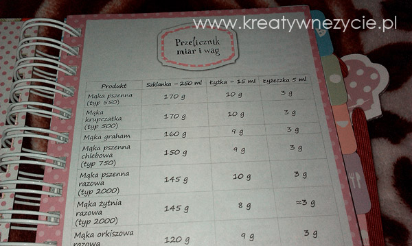 Tabela miar i wag